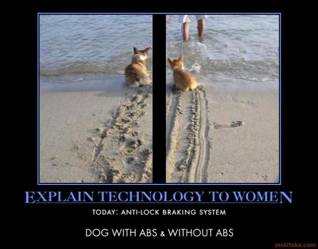 Name explaining abs technology women calendar demotivational poster