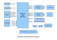 Name: Pushpak Quadrotor Block Diagram.jpg