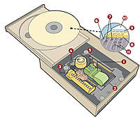 Name: how-it-works-cd-rom-drive.jpg