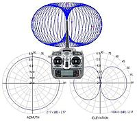 Name: dipole-VP-pattern.JPG