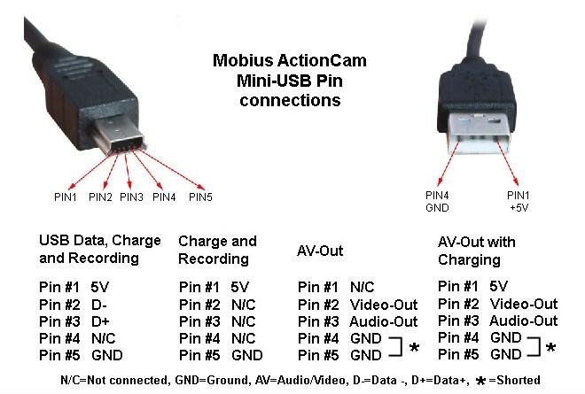mobius action camera resources makerhive rh makerhive proboards com Wiring Diagram Symbols Schematic Diagram
