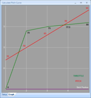 Name: T&P_Curves.png
