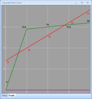Name: F4 Curves Normal.png