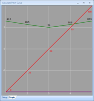 Name: F5 Curves IdleUp.png