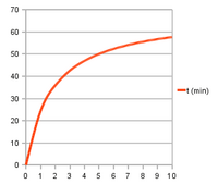 Name: screen-20100531-050058.png