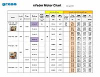 Name: nVader Motor Chart - lo [2].jpg