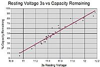Name: capacityvsvoltage.jpg