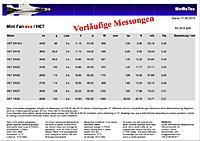 Name: Mini Fan Evo - HET Motors.jpg Views: 22 Size: 204.3 KB Description: