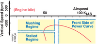 Name: power-curve-regimes.png
