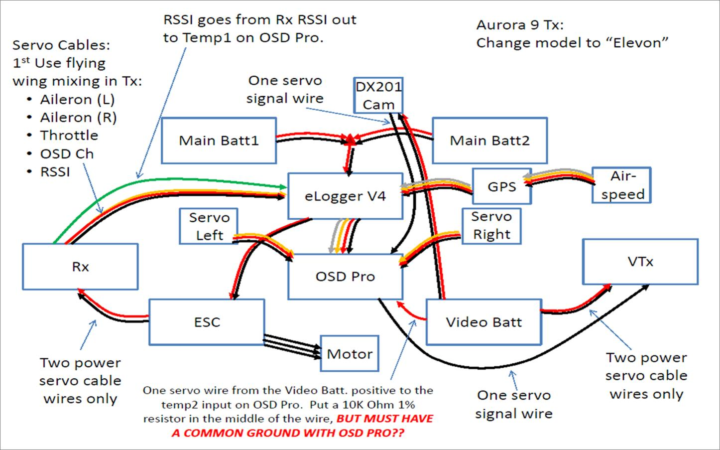 Zpjl 5944 Vector Osd Wiring Diagram Diagram Base Website