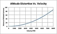 Name: Pitot Distortion.jpg
