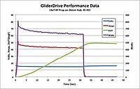 Name: December 15, 2014 Gliderdrive 4S test.jpg Views: 20 Size: 48.2 KB Description: