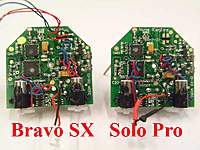 Name: RX-Bravo-SoloPro-labelled-8.jpg
