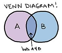 Name: Venn_diagram.jpg