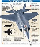 Name: F35.jpg