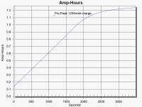 Name: pro peak amp-hours.jpg