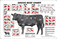 Name: angus-beef-chart.jpg