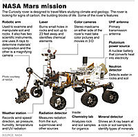 Name: rover mission.jpg