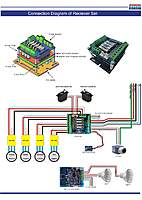 Name: Connection_DiagramRealBoard.jpg