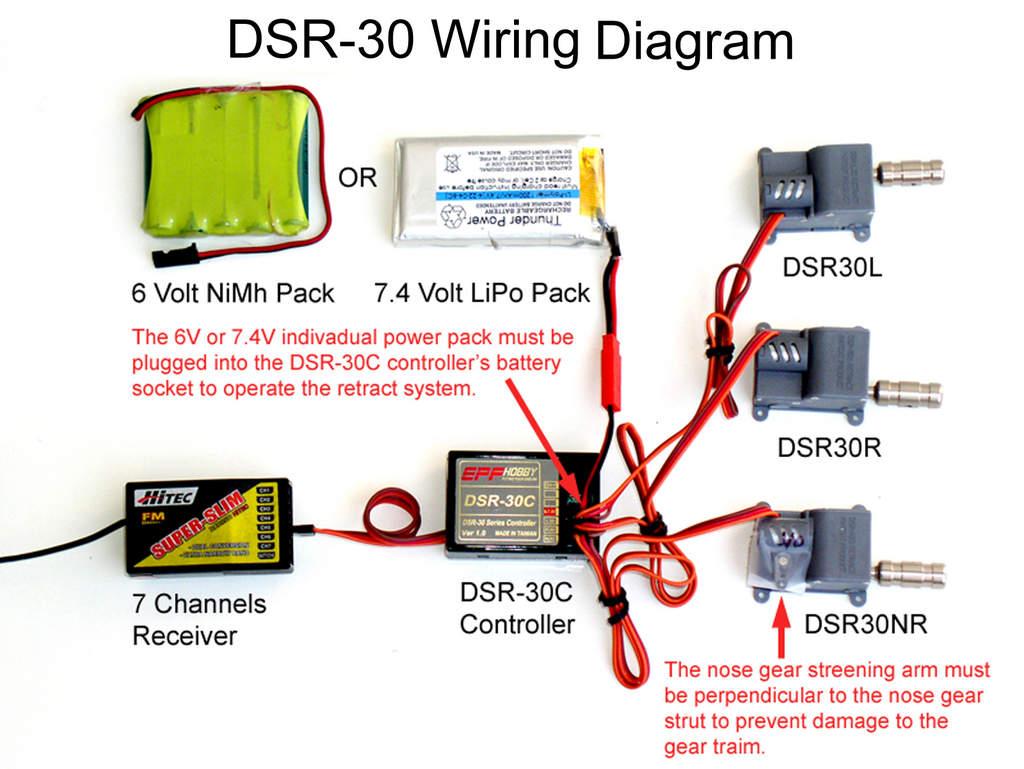 Trex 450 Wiring Diagram - Wiring Schematics Radio Control Wiring Diagram on