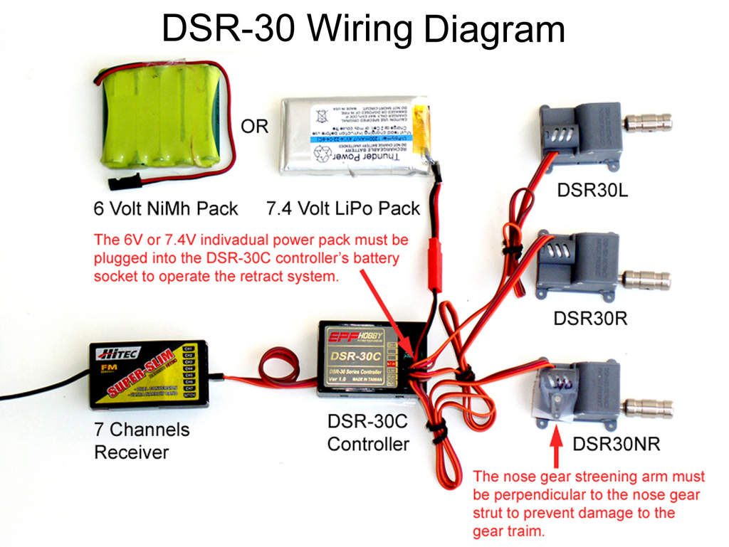 Rc Motor Wiring 2 Schematic Diagram General Electric Dc Shunt Esc Winch