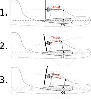 Name: motorAngle.jpg