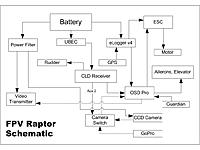 Name: FPV_Raptor_Schematic.jpg