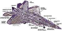 Name: f22cutaway.jpg