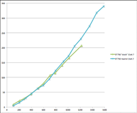 Name: power-thrust curve.png