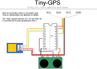 Name: tinygps.PNG