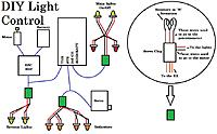 Name: DIY Light Control.jpg