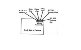 Brand New 5V CX-161 and 12V VA-061N NTSC Cameras