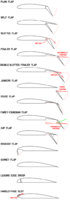 Name: 360px-Airfoil_lift_improvement_devices_(flaps).png