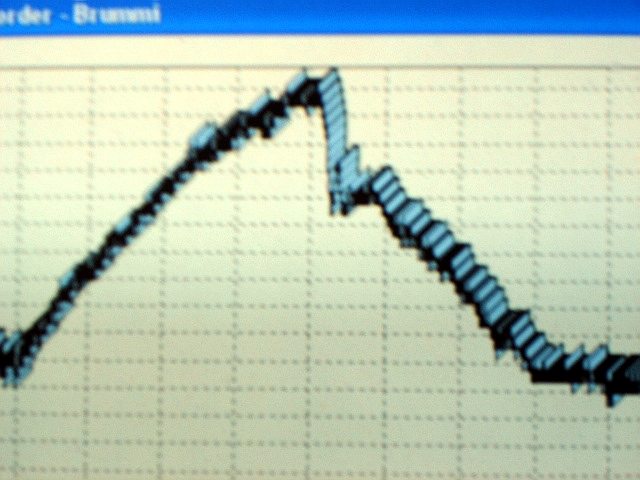 You can see the dive and the loop in the graph readings.