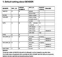 Name: sensor default settings.jpg Views: 166 Size: 164.8 KB Description:
