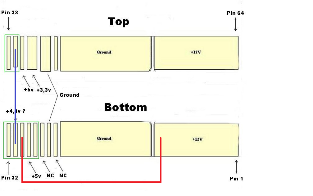 Core Datasheet further Simple Usb Diy Li Ion Battery Charger Circuit together with Portable Usb Charger further Rf Module Multi Channel Systems further Watch. on usb charger circuit diagram