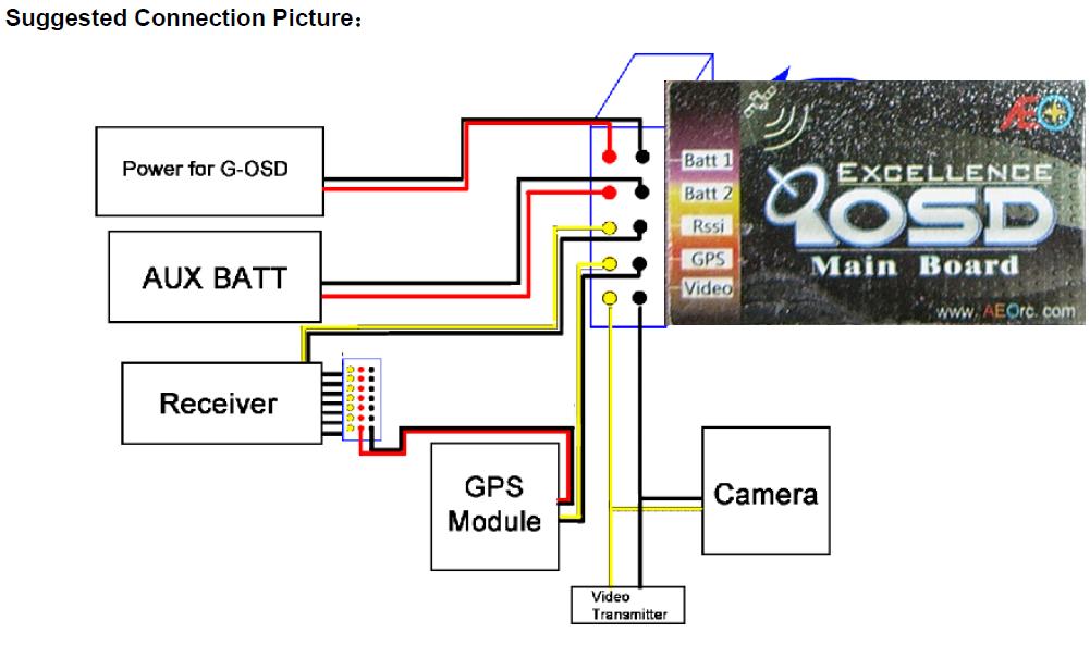 a5735403 218 hkosd%28GOSD%29diagram et 250 wiring diagram internet of things diagrams wiring diagram yamaha enticer 250 wiring diagram at mifinder.co