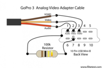 Name: GoPro3-Video-Out-530x356.png