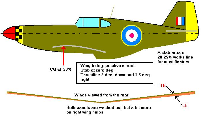 This is my standard low wing trim for WW2 fighters based on freeflight experience --- the flight pattern is safe and docile, but remember that throttle setting is effectively the elevator function in rudder /motor equipped models;  If you use elevator as