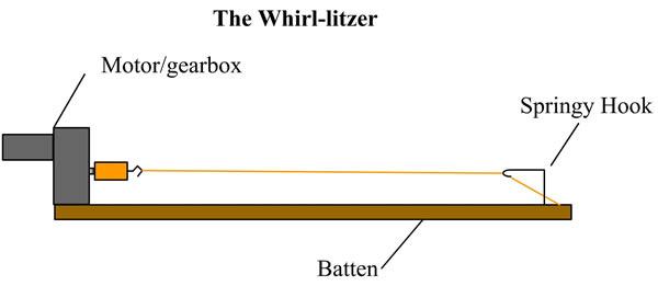Name: Whirl.jpg Views: 1,216 Size: 13.0 KB Description: