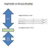 Name: height hold eng.jpg