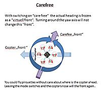 Name: care free eng.jpg