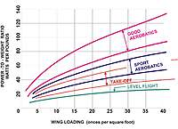 Name: WATT per POUND graphic.jpg