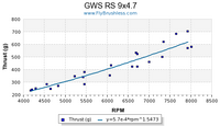 Name: GWS RS 9x4.7.png