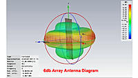 Name: Supply-5.8G-Omni-Directional-Array-Antenna.jpg