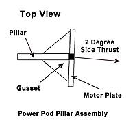 Name: Power Pod Side Thrust.jpg