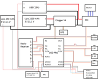 Name: Kopplingsschema.png