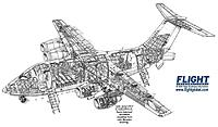 Name: Avro-RJ70.jpg