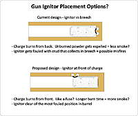 Name: ignitor placement options a nov 09.jpg