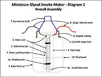Name: glycol smoke unit diag1.jpg